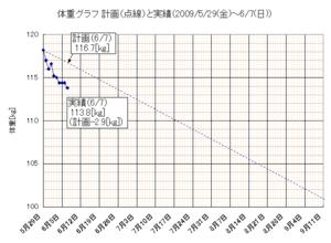 Dg20090607a
